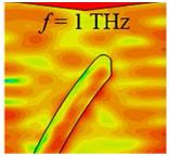THz Modeling and Dosimetry of Skin